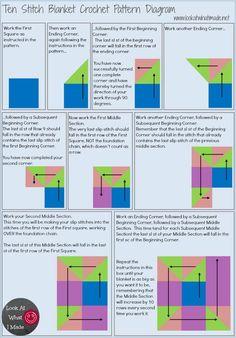 Ten-Stitch-Blanket-Crochet-Pattern-Diagram-Lookatwhatimade.jpg (850×1219)