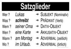 w_LernPlakate_DEU_Satzglieder-Uebersicht.jpg (472810 Byte)