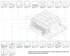 The diagrams are awesome. The end result... kinda... meh.  solar decathlon 2012: para eco-house