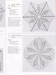 crochet fishnet in fashion in networks fishnet gossamer, crochet patterns photo: liveinternet. Crochet Snowflake Pattern, Crochet Snowflakes, Crochet Patterns, Crochet Ball, Crochet Doll Dress, Crochet Shawl Diagram, Filet Crochet, Crochet Books, Thread Crochet