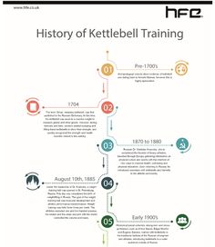#kettlebel Reduce Weight, How To Lose Weight Fast, Losing Weight, Weight Loss Camp, Weight Loss Blogs, Online Job Search, Fat Burning Supplements, Kettlebell Training, Skinny Guys