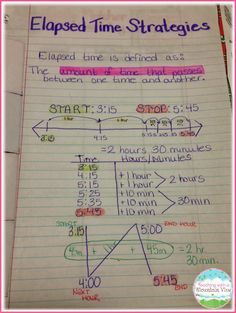 Time Troubles Elapsed Time Strategies Interactive Notebook Page ExampleElapsed Time Strategies Interactive Notebook Page Example Math Charts, Math Anchor Charts, Fifth Grade Math, Fourth Grade, Grade 3, Second Grade, Formation Continue, Math Measurement, Teaching Math