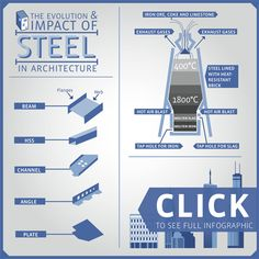Gallery of Infographic: Steel & Architecture - 3 Metal Beam, Metal Pipe, Metal Work, Steel Channel, Laser Cutting Service, Pipe Shop, Sheet Metal Fabrication, Laser Cut Metal, Simple Website