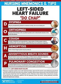 "Right-Sided Heart Failure Manifestations: ""AW HEAD"" Cardiovascular Care Nursing Mnemonics and Tips Medical Surgical Nursing, Cardiac Nursing, Right Sided Heart Failure, Med Surg Nursing, Nursing Pneumonics, Funny Nursing, Nursing Graduation, Nursing Assistant, Nursing Information"