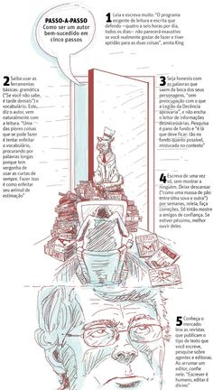 77 best projetos vriosmultiple projects images on pinterest livro de stephen king com conselhos para escritores iniciantes sai no brasil fandeluxe Gallery