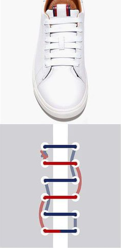 350bb7ecd Fashion infographic & data visualisation Fashion infographic : Fashion  infographic : Tommy Hilfiger USA HOW TO SNEAKERS Category Infographic  Description