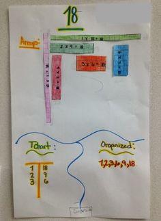 Prime and Composite - Math Coach's Corner
