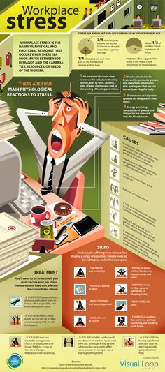 Work Stresses Us Out (and What We Can Do About It) Get to know the classic signs of stress in the workplace.Made in partnership with Infographic WorldGet to know the classic signs of stress in the workplace.Made in partnership with Infographic World Office Safety, Workplace Safety, Safety At Work, Safety Fail, Workplace Bullying, Stress Less, Reduce Stress, What Is Stress, Stress Free