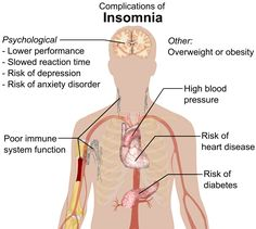 Natural Remedies - Insomnia 2014 -    #Insomnia is generally caused by muscle tension, stimulants like coffee, and major anxiety. If you eliminate all of these things and you will have wonderful nights sleep. There are several ways to naturally get yourself to sleep. Let's take a look at some simple and natural remedies for... - http://www.wellnesscoachingforlife.com/natural-remedies/natural-remedies-insomnia/