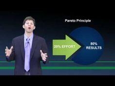 Productivity  - Pareto Principle and Four Quadrants of Productivity