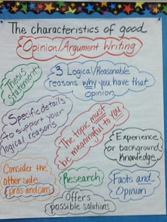 Characteristics of Good Opinion/Argument Writing (5th grade)