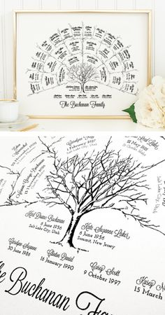 What a beautiful way to display your family history!  I want this!  It would make an awesome gift for my parents too!  #familyhistory #genealogy
