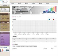 한솔 영업관리 사이트 디자인