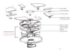 Build Your Own Expanding Table Plans Composite DIY ideas