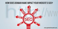 Did you know that the domain name of your #website plays a crucial role in the #searchengineoptimization (SEO) of your website?