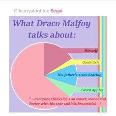 His father will hear about this || Draco Malfoy Funny Harry Potter Places, Harry Potter Ships, Harry Potter Fan Art, Harry Potter Fandom, Harry Potter Memes, Slytherin Traits, Slytherin Pride, Potter Facts, Drarry
