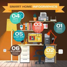 69821678-smart-home-infographic-concept-of-smart-house-technology-system-living-room-with-sensors-cameras-and.jpg (450×450)