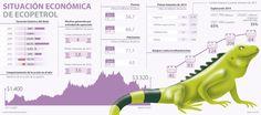 Ecopetrol reduciría el dividendo ordinario y suprimiría el extraordinario de 2014