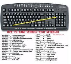 Keyboard hacks keyboard symbols, computer keyboard, computer tips, computer shortcut keys, cool Keyboard Symbols, Computer Keyboard, Computer Tips, Computer Shortcut Keys, E Mc2, Keyboard Shortcuts, Tips & Tricks, Useful Life Hacks, Things To Know