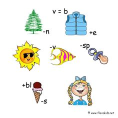 Vakantie Rebus Samana, Quiz, Bowser, Qoutes, Starters, Letters, Kids, Spelling, Dyslexia