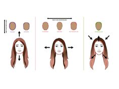 Face Contouring with Balayage? Yeah, It's a Thing Hair Contour, Face Contouring, Long Face Shapes, Long Faces, Hair Color Formulas, Face Shape Hairstyles, Hair Color Techniques, Ombré Hair, Grunge Hair