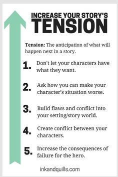 Is your story dragging? Learn 5 strategies for increasing your story's tension…