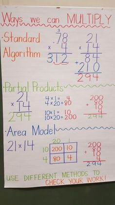 Ways to multiply anchor chart 5th grade