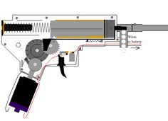 Picture of How AEGs work: Gearbox