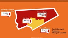 The report released Monday by Daily Bread shows food bank use is down in Toronto's city core, but up dramatically in its inner suburbs.