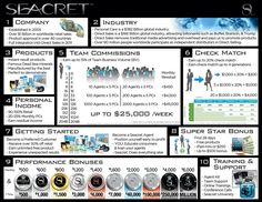 Learn about Seacret directs company, industry, products, compensation plan. Become a seacret Agent and and be part of this 1 Billion dollar industry. Skin care! www.seacretdirect.com/christinaholmes
