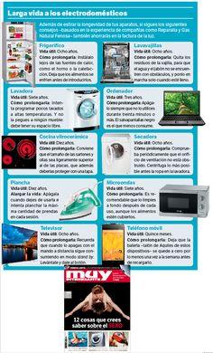 Qué has de hacer para alargar la vida de tus electrodomésticos y gadgets, en la revista muyinteresante de mayo.