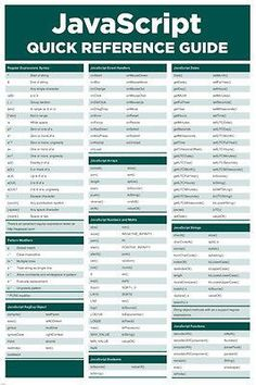 javascript QUICK REFERENCE POSTER computer programming cheat sheet 24X36 Brand New. 24x36 inches. Will ship in a tube. - Multiple item purchases are combined the next day and get a discount for domest