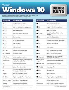 Microsoft Excel Shortcut Keys Pdf
