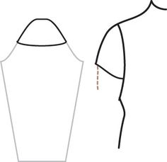 Altering Sleeves In a Knit Garment.  Types of sleeves, how to assemble, pros and cons of each sleeve type.   #sewing #quilting #diy #christmas #quilt #fashion