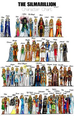 Characters from the Silmarillion by J.R.R Tolkien