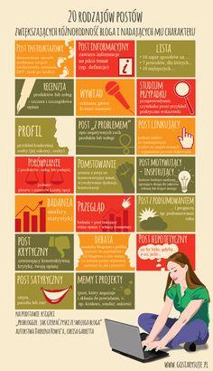 Infografika dla blogerów Instagram Marketing Tips, Tips & Tricks, Blogger Tips, Copywriting, Study Tips, Good Advice, Self Development, Self Improvement, Infographic