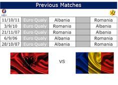 Café y Fútbol: Previous Albania vs Romania