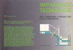 IMPARANDO TECNOLOGIE per cominciare a progettare edifici residenziali Buccolieri