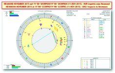 Akte Astrosuppe - glasklar!: * S+P Worldnews - ☼ NEUMOND in SKORPION ☼ (MI/11-OCT-2015 um 18h47m CEDT/MESZ) Mit MARKT & GOLD-Analysen