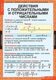 Algebra, Kids Education, Self Development, Homeschool, Study, Facts, Science, Train, How To Plan