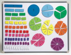 In the right hemisphere, there are more neural centers than in the female brain that focus on how objects move around in physical space. Boys spend more time with manipulatives.