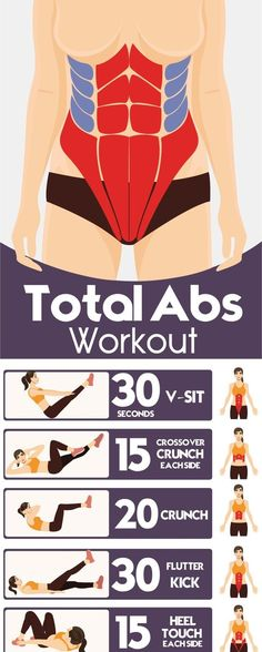 Best Total Abs Workout, ab workouts for men at home, best ab workouts for men, abs workout bodybuilding, abs workout routine, ab workouts for 6 pack, abs workout at home, best abs workout bodybuilding, ab workouts at the gym