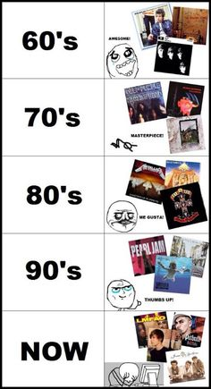 Well in these it's all focused on rock music, but in the last it switches over to pop. Today there is a lot of good music by rock bands you just have to get away from the iTunes top tracks. Hard Rock, Rock Rock, 80s Rock, Good Music, My Music, Indie Music, Music Rock, Rock Music Quotes, Emo Quotes