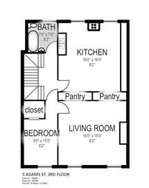 Pinergy - Report for MLS #72108593