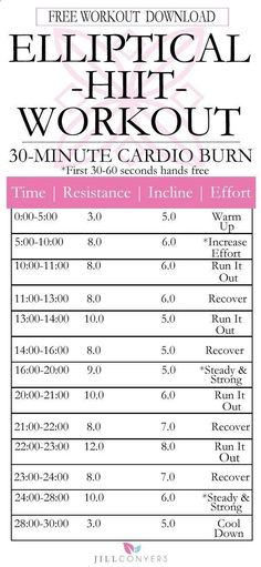 21 Minutes a Day Fat Burning - Muscle toning|elliptical workout|fat burning workout|cardio interval training|weight loss program|Repin for later Using this 21-Minute Method, You CAN Eat Carbs, Enjoy Your Favorite Foods, and STILL Burn Away A Bit Of Belly Fat Each and Every Day #BellyFatTraining #cardioelliptical