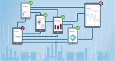 Endress+Hauser Deliver Digital Services #Facility #Management