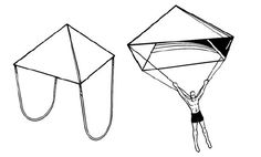 Classroom activity: Da Vinci parachute. Students make a paper parachute and use it for an experiment about how weight impacts flight. Template, lesson plan and printables included. From AMA Flight School