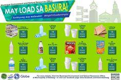 BaliwageNews: May LOAD sa Basura