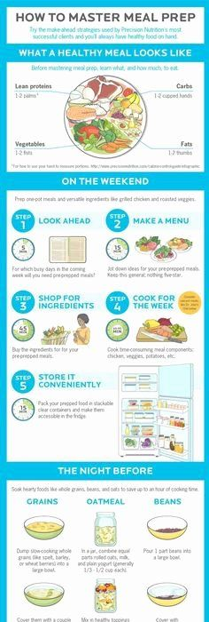 Precision Nutrition Meal Plan Template Best Of Yoli Schedule Yoli Protein Day Pinterest Meal Planning Template Nutrition Meal Plan Precision Nutrition