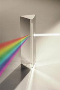 Light dispersion refers to the practice of separating a beam of white light into the individual colors that make up a beam of light. Use a prism to demonstrate this. Isaac Newton was the first to ...